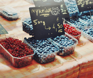 blueberries, add more tags, and cherry image