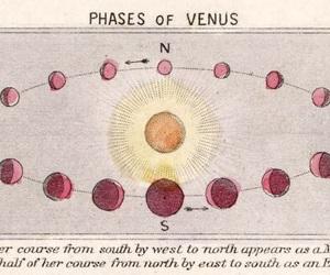 planet, Venus, and stars image