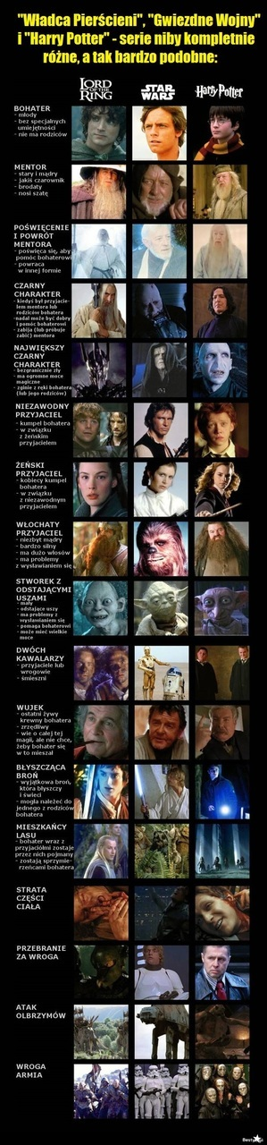 Image About Harry Potter In Movies By Blogger 2020