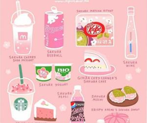 aesthetic and sakura image