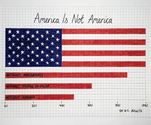 4th of july, america, and women image
