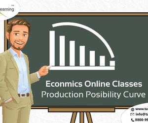 economics notes and economics online classes image