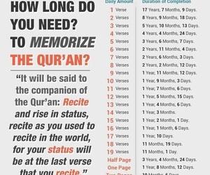 islam, quran, and memorizing image