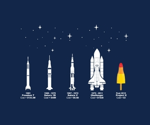 illustration, outer space, and rockets image