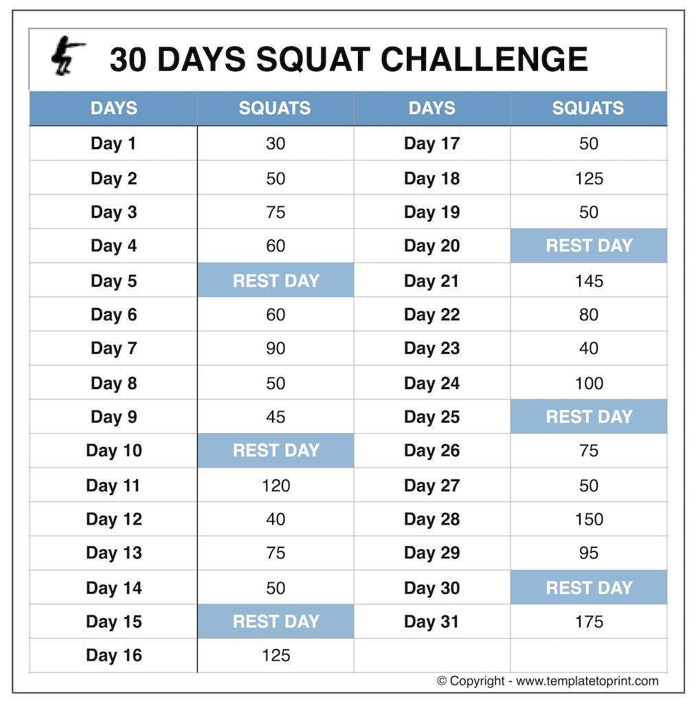 photo relating to 30 Day Squat Challenge Printable identified as Squat Concern Chart for Rookies Printable