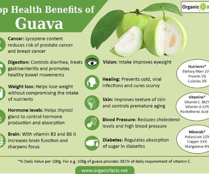 guava and healthy food image