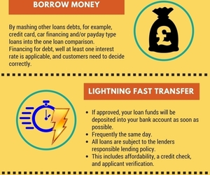 loans, loans online, and payday uk image