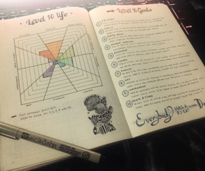 creativity, inspiration, and bullet journal image