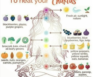 chakras, healing, and health image