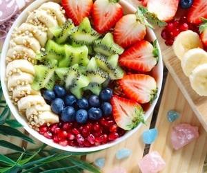 banana, blueberry, and inspiration image