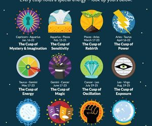 astrology and cusp image