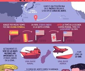 Estados Unidos, north korea, and guam image