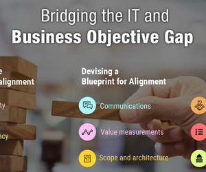 it alignment and business synergy image