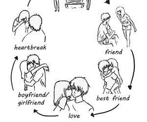 best friend, boyfriend, and friend image