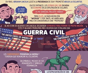 civil war, racismo, and historía image