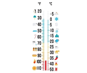 fahrenheit, thermometer, and threadless image