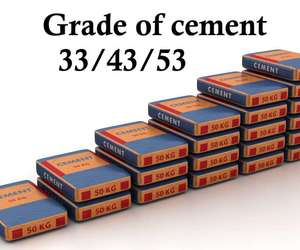 types of cement grades image