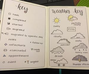 keys and bullet journal image
