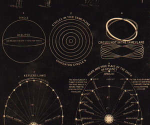 astronomy, draws, and planets image