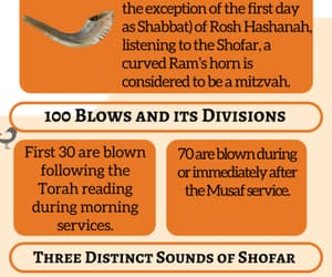 rosh hashanah, belz, and rosh hashanah traditions image