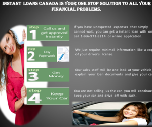 car title loans and car title loans ontario image