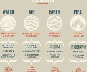 elements, air, and earth image
