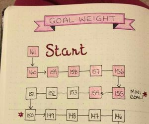 goals, bullet journal, and weight image