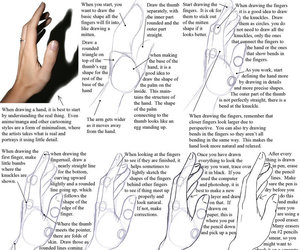 hand and how to draw image
