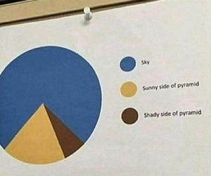 funny and pyramid image