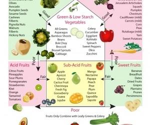 chart, food, and raw image