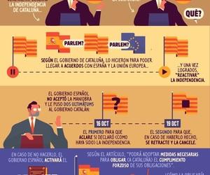 espana, cataluna, and artículo 155 image
