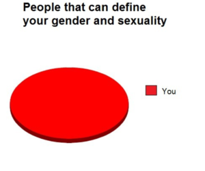 asexual, lesbian, and true image