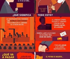 espana, cataluna, and spain image