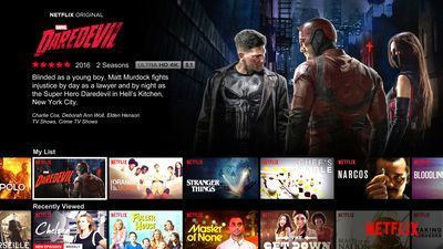 article, daredevil, and Marvel image