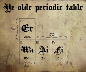 chemistry, nerdy, and periodic table image