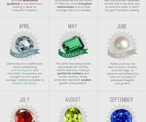months and birth stones image