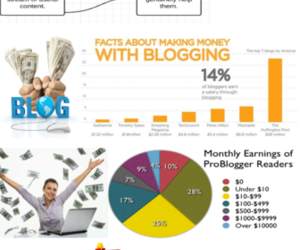 blogging, how to make money, and how to make money online image