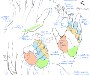 draw, hands, and reference image