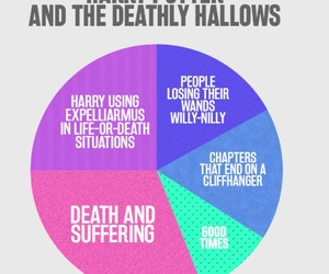 books, charts, and deathly hallows image