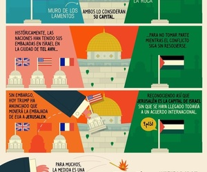 Estados Unidos, idiota, and jerusalen image