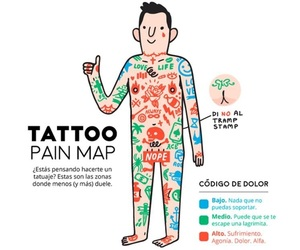 tattoo and pain image