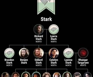 house, stark, and got image