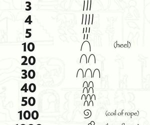 ancient history, egypt, and history image