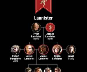 house, got, and casterly rock image