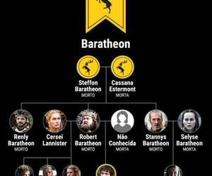 house, got, and westeros image