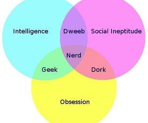 dork, geek, and graph image
