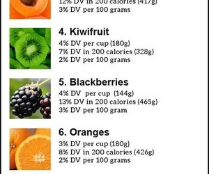 blueberries, fruit, and weight loss image
