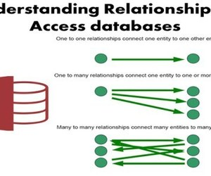 Relationship, accdb repair, and access databases image