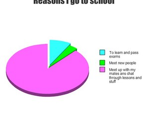 graph, mates, and school image
