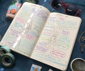 visual journal, future me, and journaling prompts image